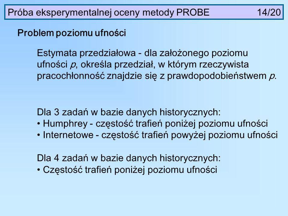 Próba eksperymentalnej oceny metody PROBE 14/20