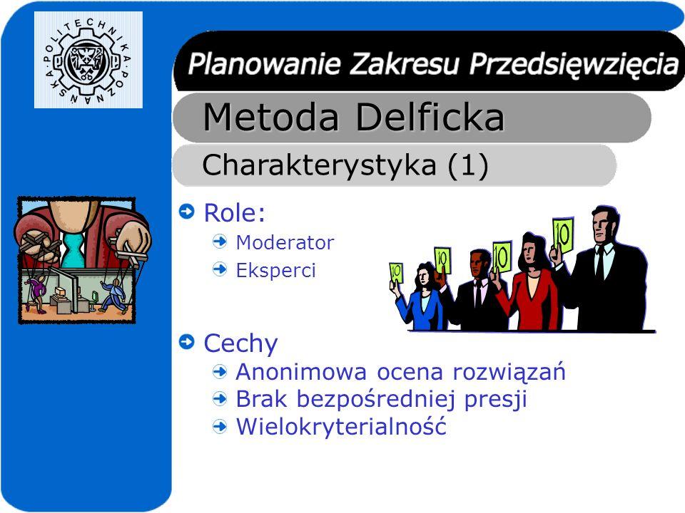 Metoda Delficka Charakterystyka (1) Role: Cechy Moderator Eksperci