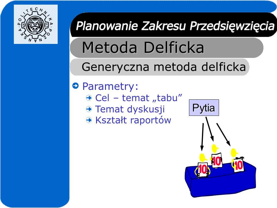 Metoda Delficka Generyczna metoda delficka Pytia Parametry: