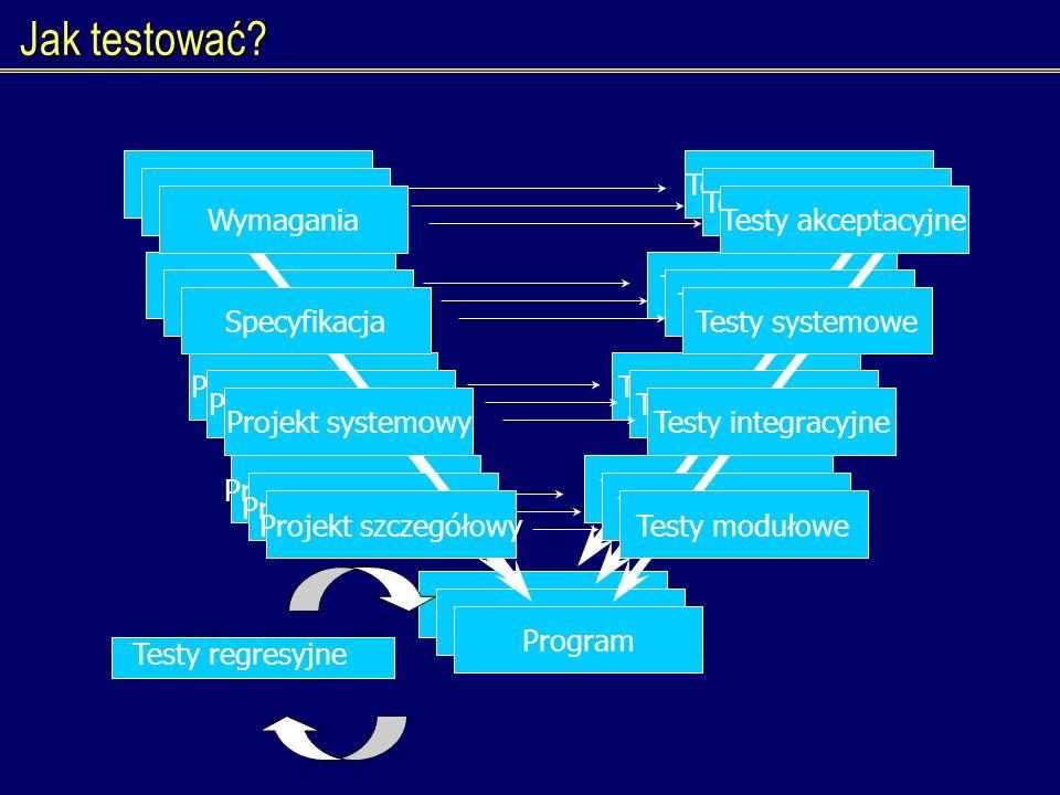 Jak testować Wymagania Specyfikacja Projekt systemowy