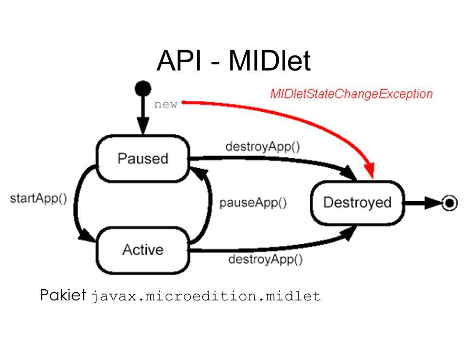 API - MIDlet Pakiet javax.microedition.midlet