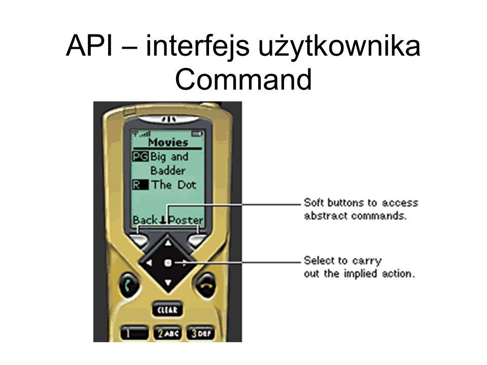 API – interfejs użytkownika Command