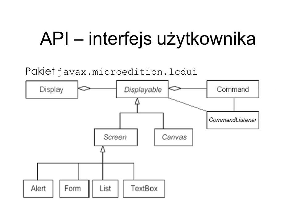 API – interfejs użytkownika