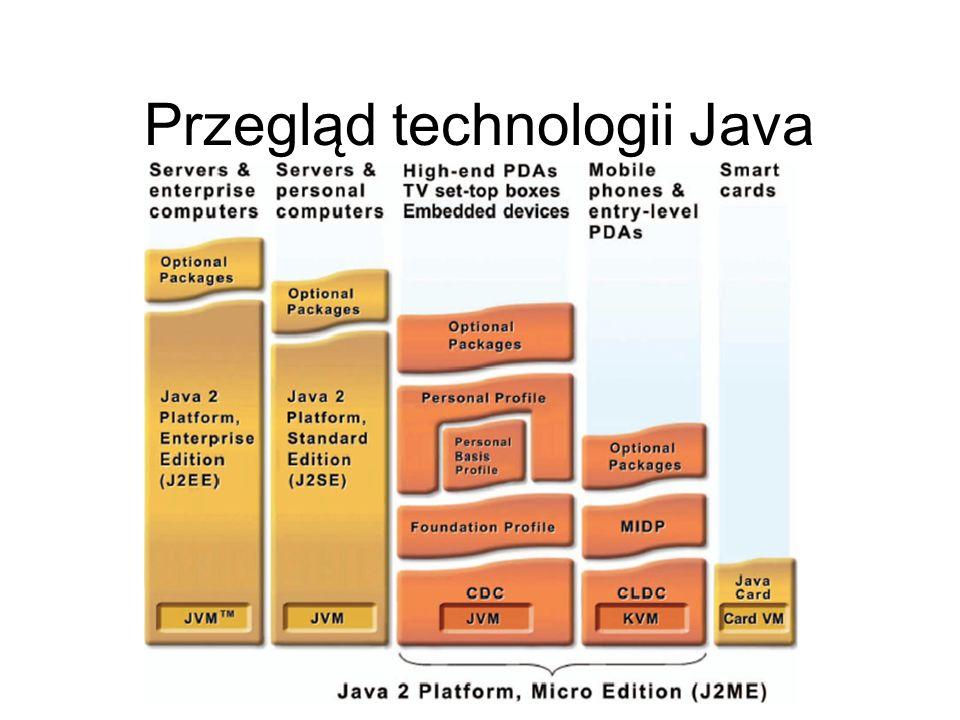 Przegląd technologii Java
