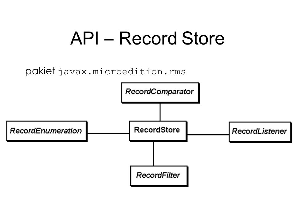 API – Record Store pakiet javax.microedition.rms