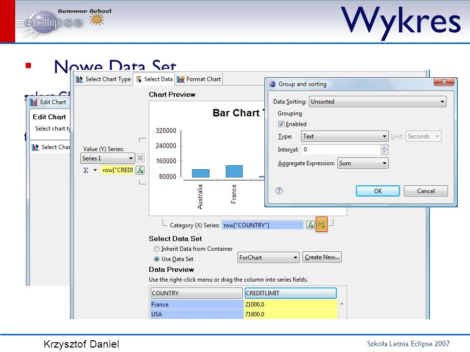 Wykres Nowe Data Set. select CLASSICMODELS.CUSTOMERS.COUNTRY, CLASSICMODELS.CUSTOMERS.CREDITLIMIT.