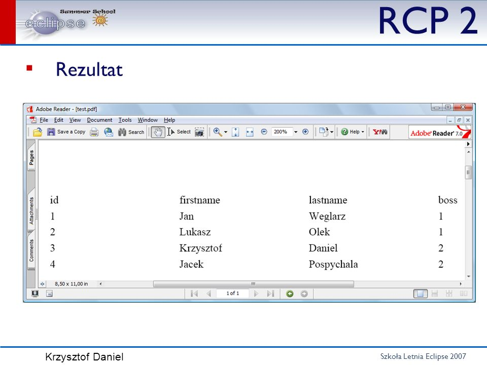 RCP 2 Rezultat