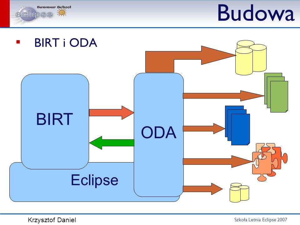 Budowa BIRT i ODA Eclipse BIRT ODA