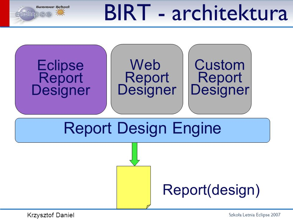 BIRT - architektura Report Design Engine Eclipse Report Designer Web