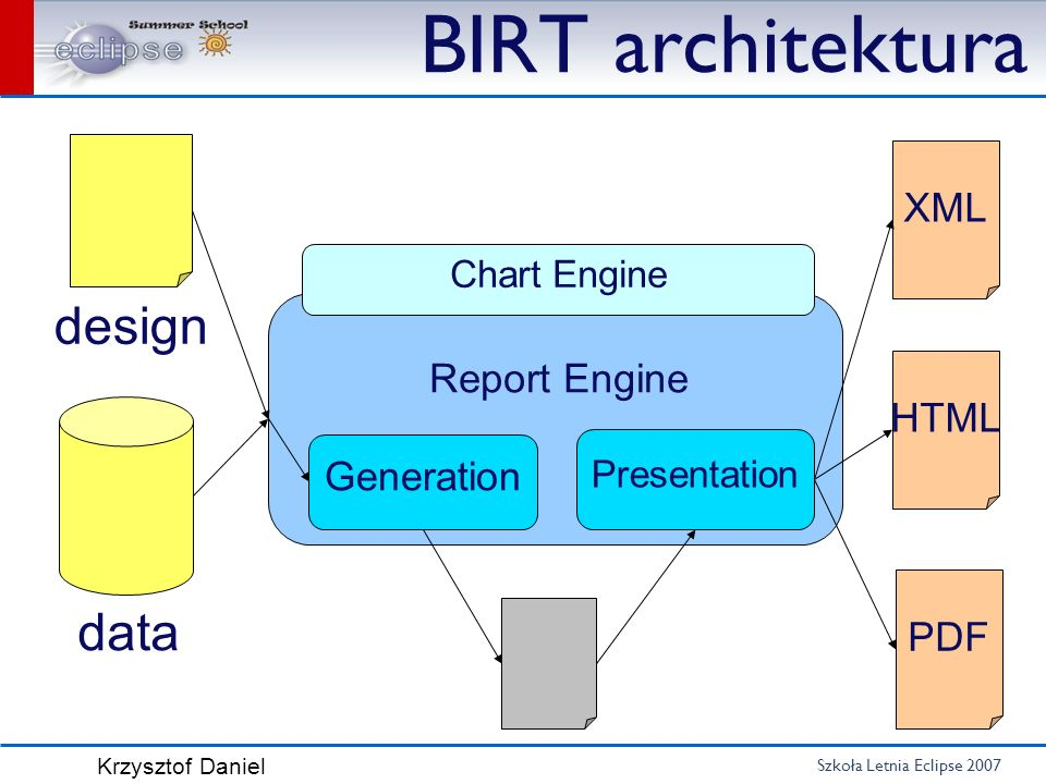 BIRT architektura design data XML Report Engine HTML Generation PDF