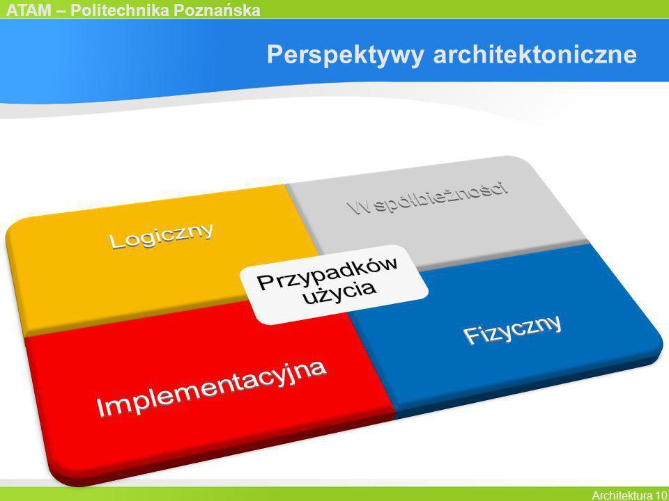 Perspektywy architektoniczne