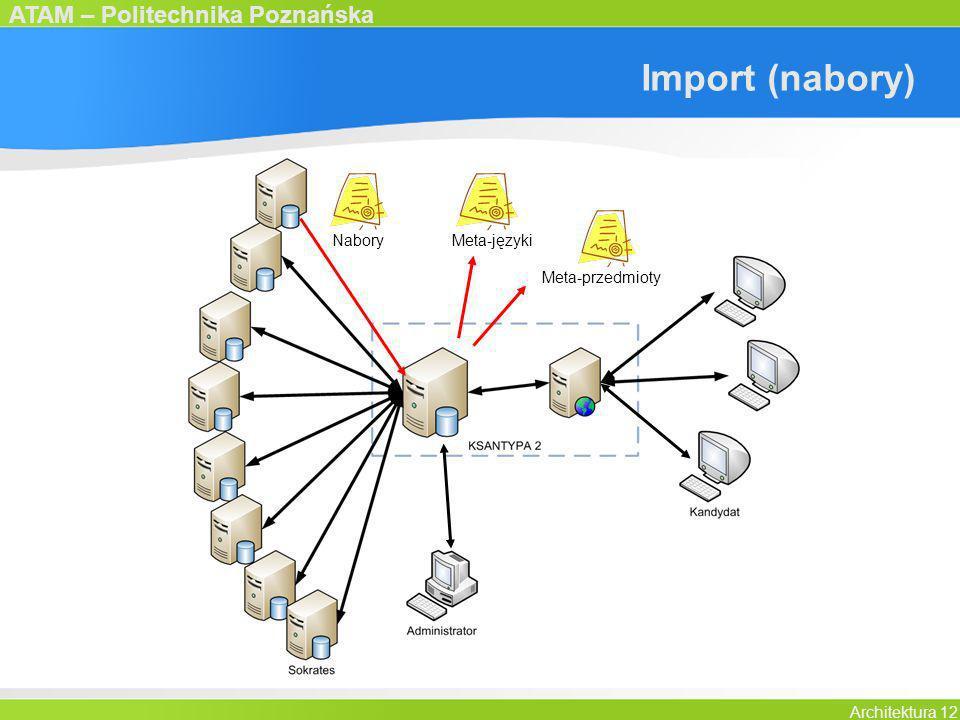 Import (nabory) Nabory Meta-języki Meta-przedmioty