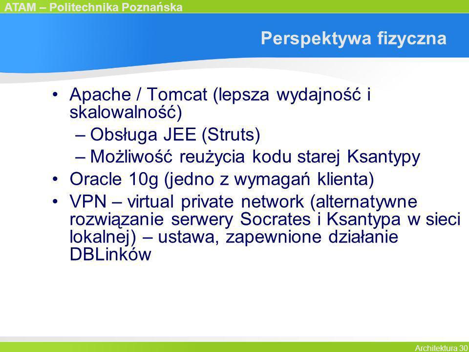 Perspektywa fizycznaApache / Tomcat (lepsza wydajność i skalowalność) Obsługa JEE (Struts) Możliwość reużycia kodu starej Ksantypy.