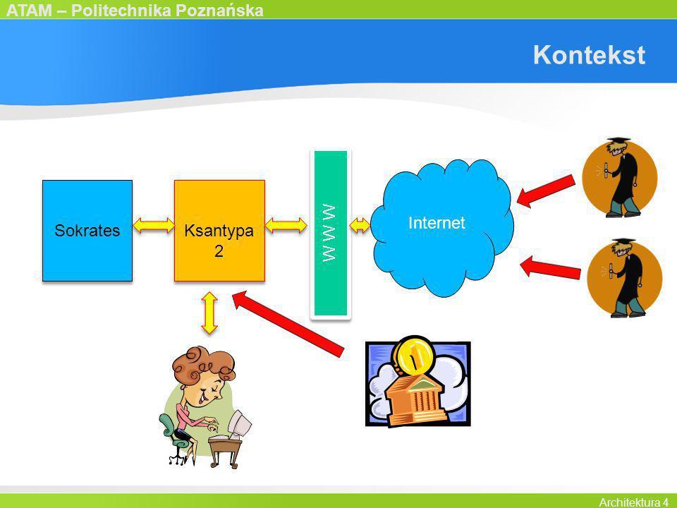 Kontekst W W W Internet Sokrates Ksantypa2