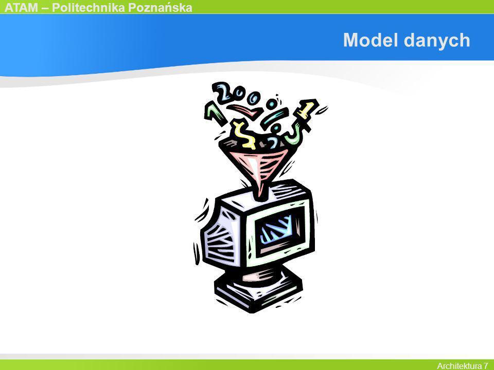Model danych