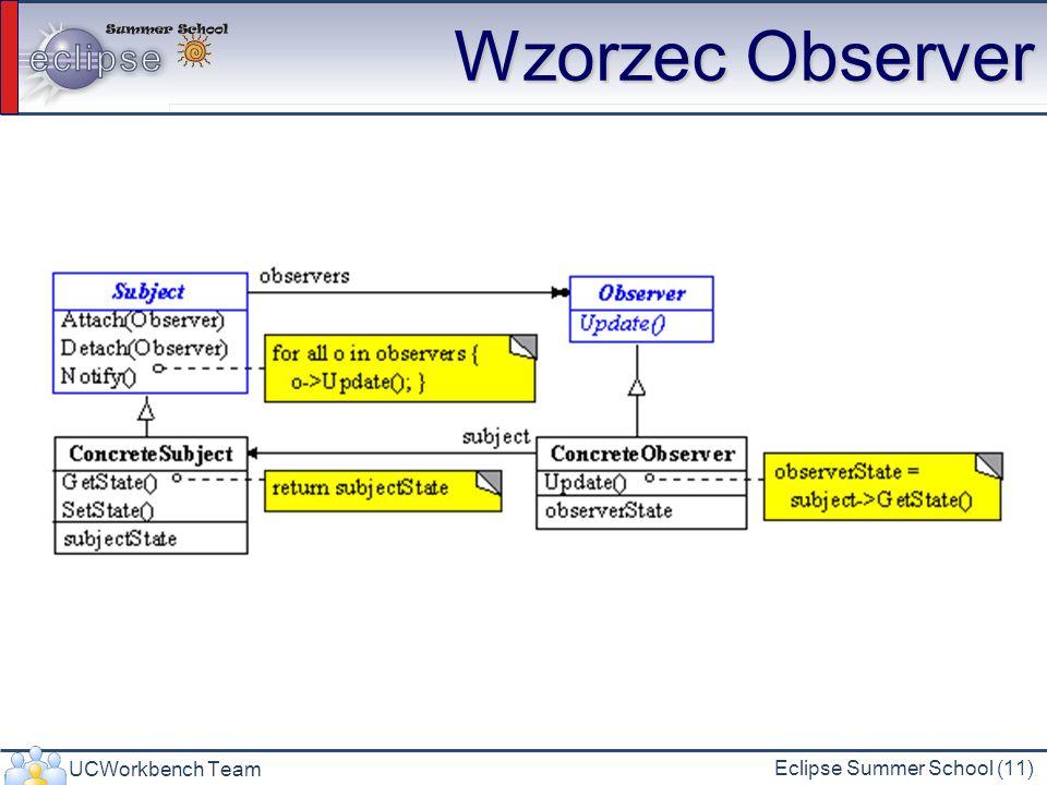 Wzorzec Observer