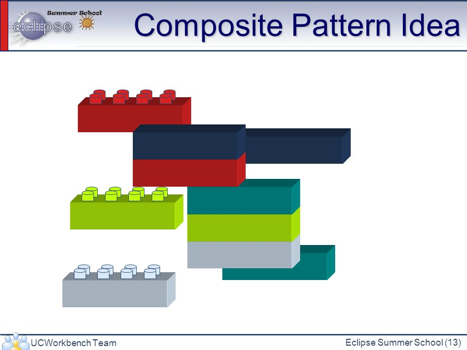 Composite Pattern Idea