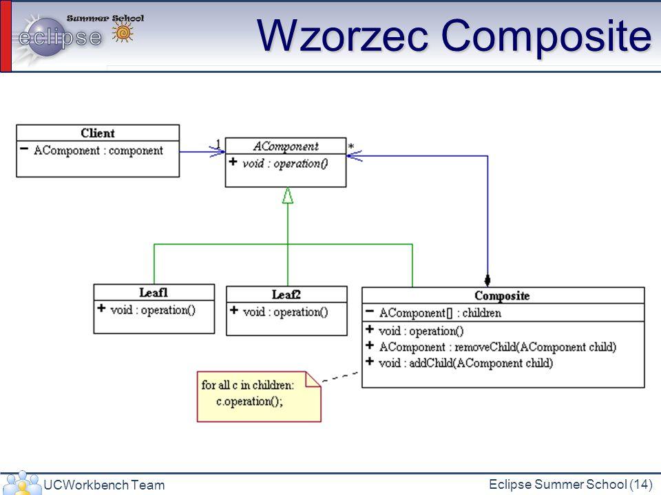 Wzorzec Composite