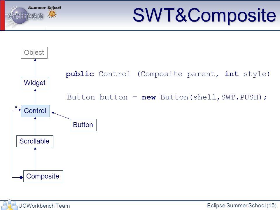 SWT&Composite public Control (Composite parent, int style)