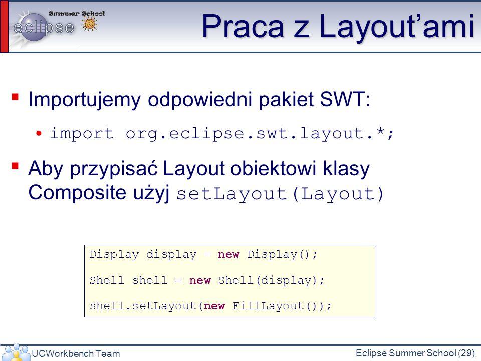 Praca z Layout'ami Importujemy odpowiedni pakiet SWT:
