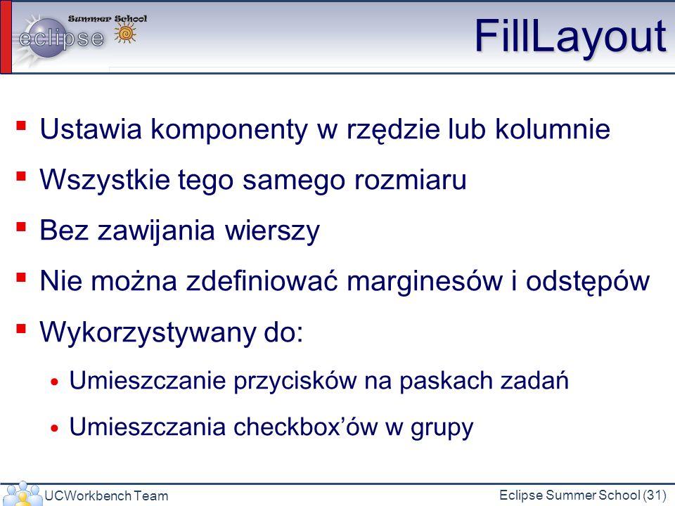 FillLayout Ustawia komponenty w rzędzie lub kolumnie