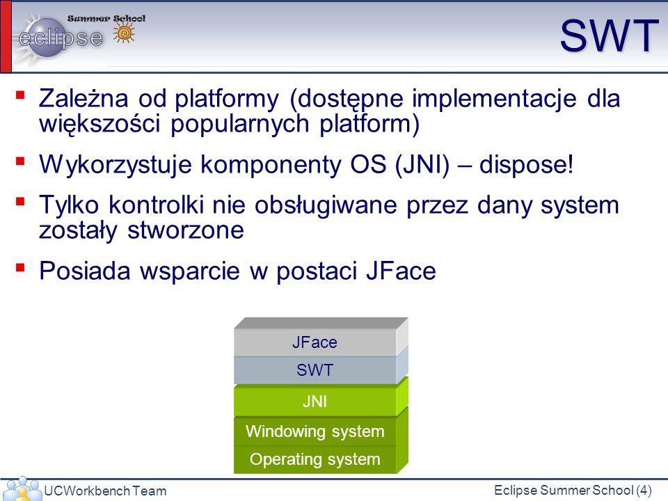 SWT Zależna od platformy (dostępne implementacje dla większości popularnych platform) Wykorzystuje komponenty OS (JNI) – dispose!