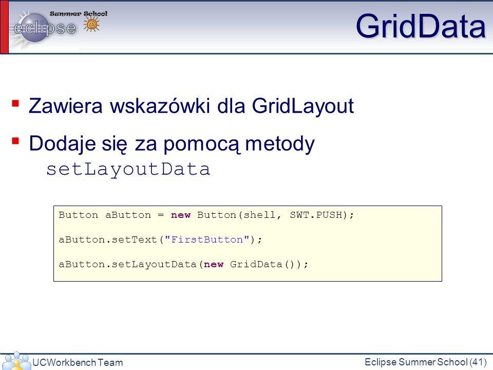 GridData Zawiera wskazówki dla GridLayout