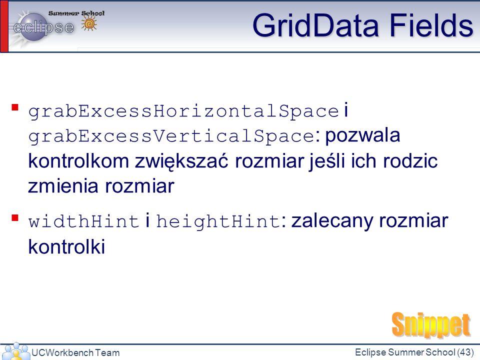 GridData Fields grabExcessHorizontalSpace i grabExcessVerticalSpace: pozwala kontrolkom zwiększać rozmiar jeśli ich rodzic zmienia rozmiar.