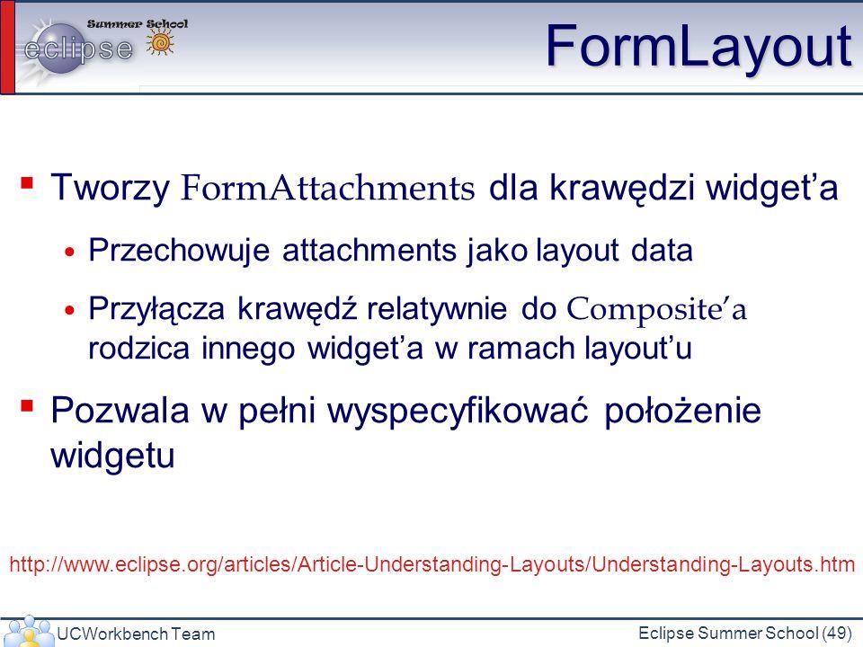 FormLayout Tworzy FormAttachments dla krawędzi widget'a