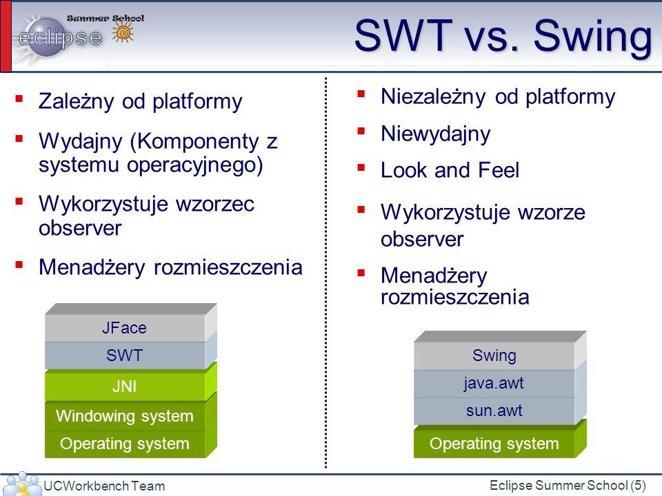 SWT vs. Swing Zależny od platformy Niezależny od platformy Niewydajny