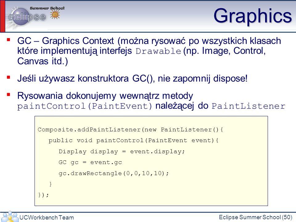 Graphics GC – Graphics Context (można rysować po wszystkich klasach które implementują interfejs Drawable (np. Image, Control, Canvas itd.)