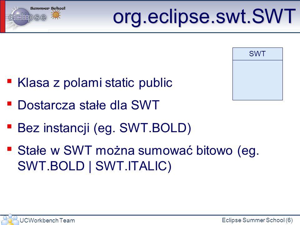 org.eclipse.swt.SWT Klasa z polami static public