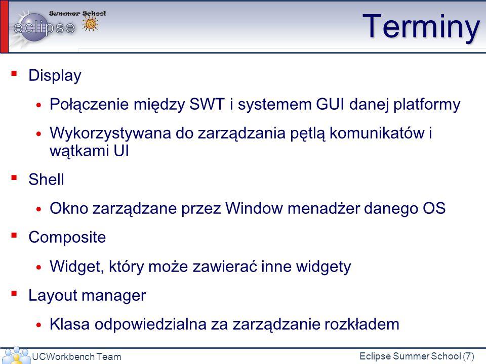 Terminy Display Połączenie między SWT i systemem GUI danej platformy