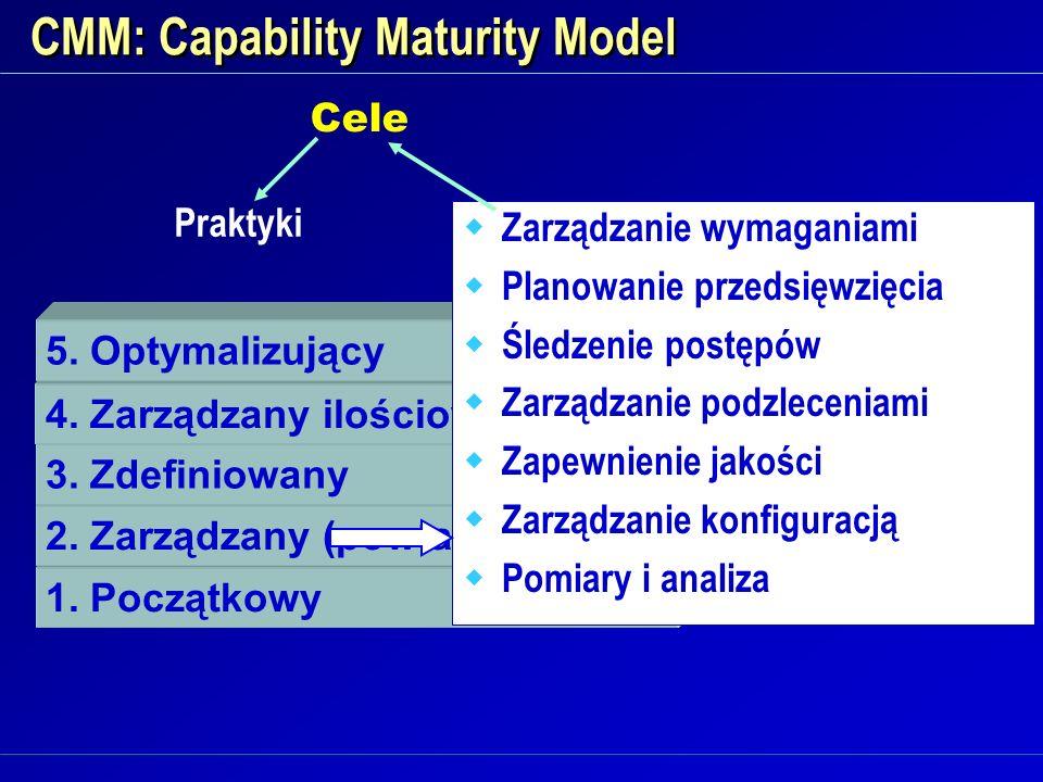 CMM: Capability Maturity Model