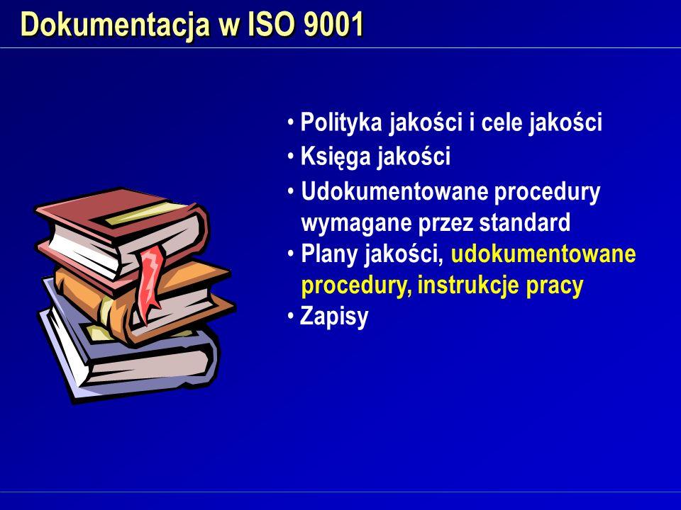 Dokumentacja w ISO 9001 Polityka jakości i cele jakości Księga jakości