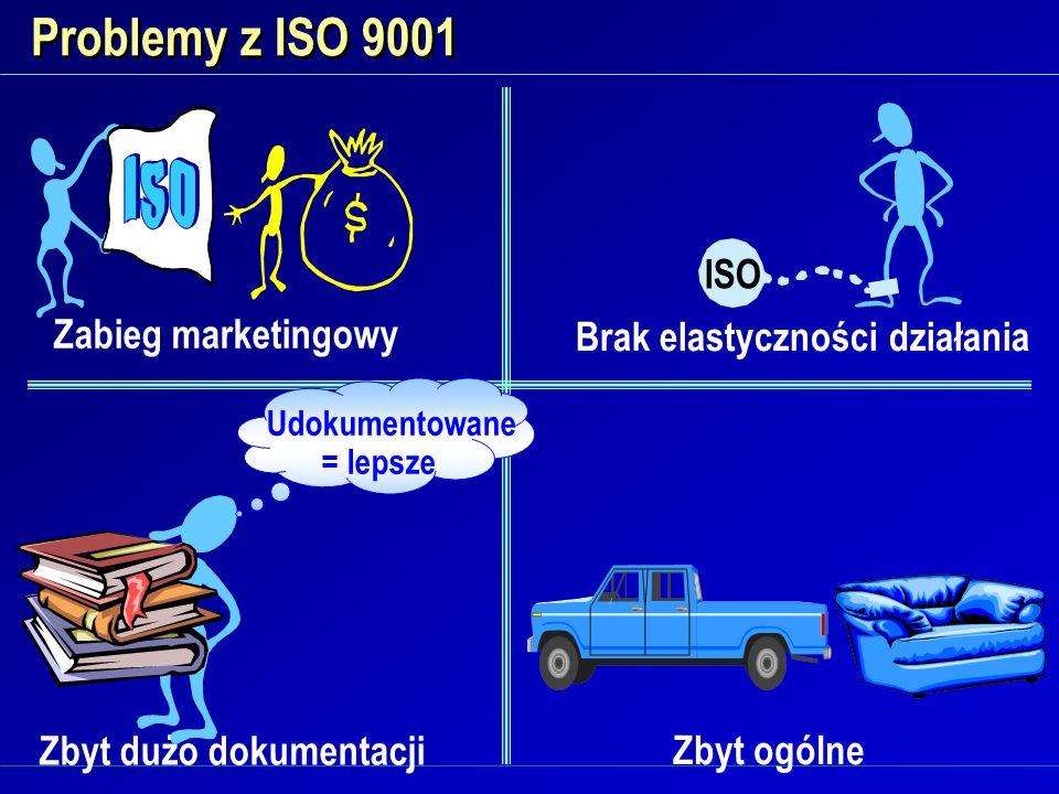 Problemy z ISO 9001 ISO ISO Zabieg marketingowy
