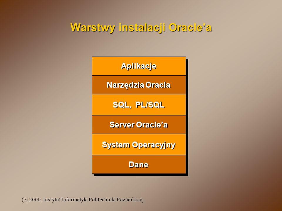 Warstwy instalacji Oracle'a