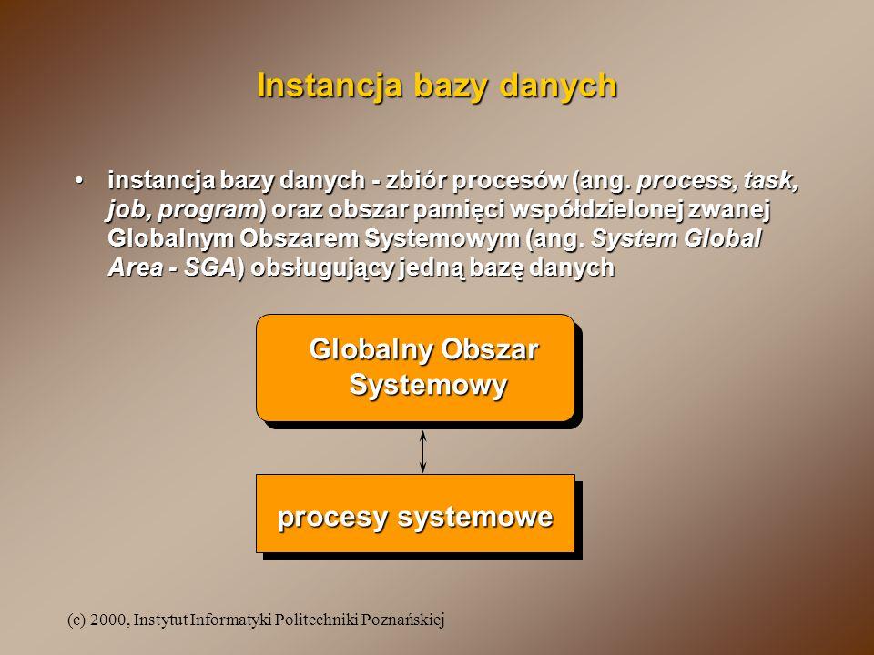 Instancja bazy danych Globalny Obszar Systemowy procesy systemowe