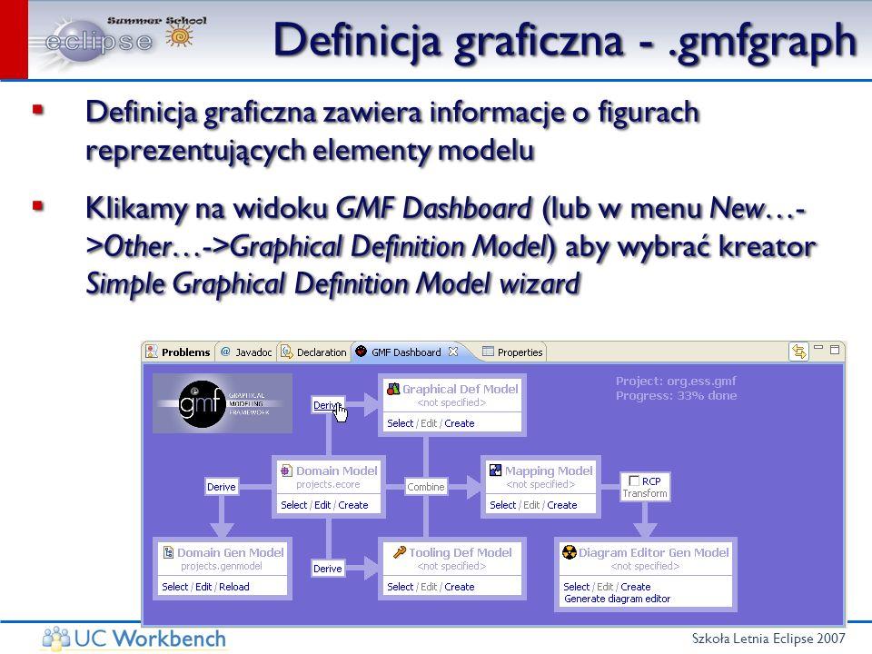 Definicja graficzna - .gmfgraph