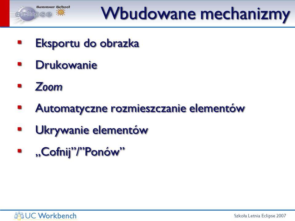 Wbudowane mechanizmy Eksportu do obrazka Drukowanie Zoom