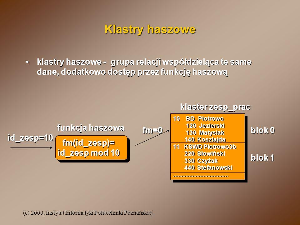 Klastry haszowe klastry haszowe - grupa relacji współdzieląca te same dane, dodatkowo dostęp przez funkcję haszową.