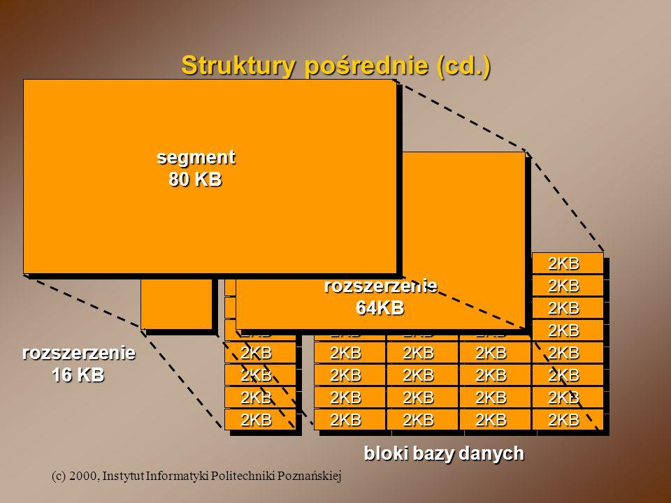 Struktury pośrednie (cd.)