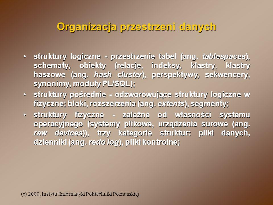 Organizacja przestrzeni danych