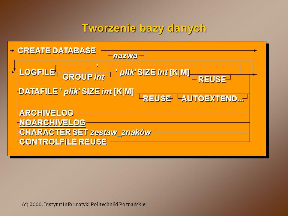 Tworzenie bazy danych CREATE DATABASE nazwa ,