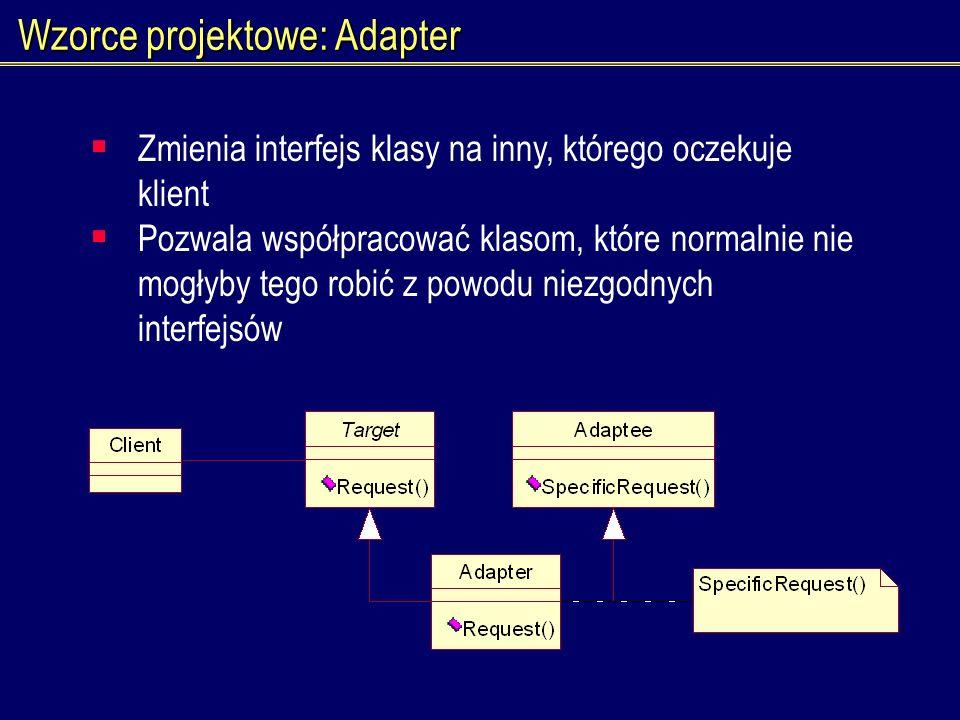 Wzorce projektowe: Adapter