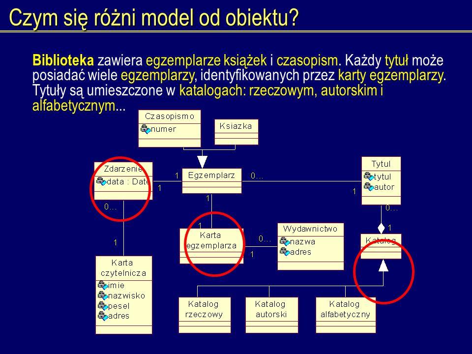 Czym się różni model od obiektu