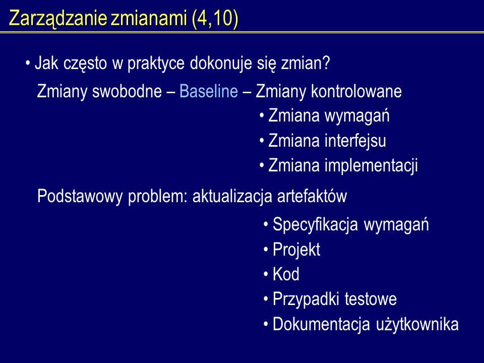 Zarządzanie zmianami (4,10)