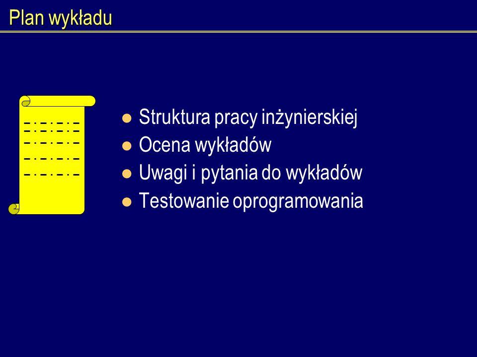 Plan wykładu Struktura pracy inżynierskiej. Ocena wykładów.