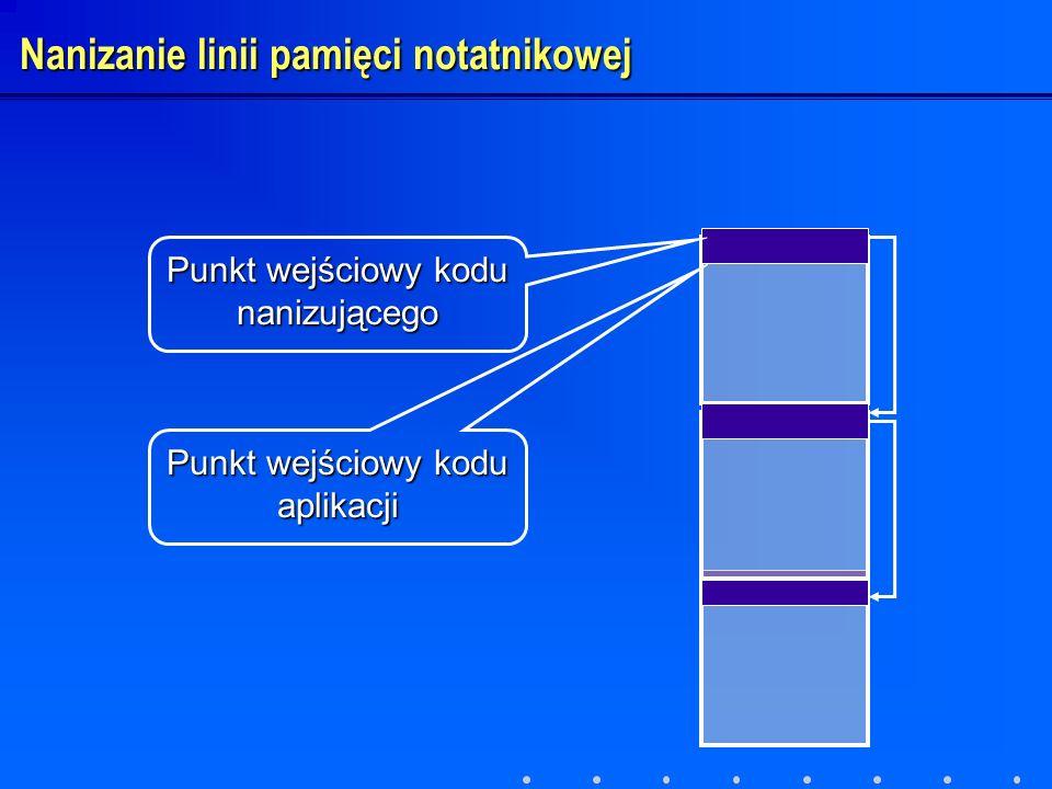 Nanizanie linii pamięci notatnikowej