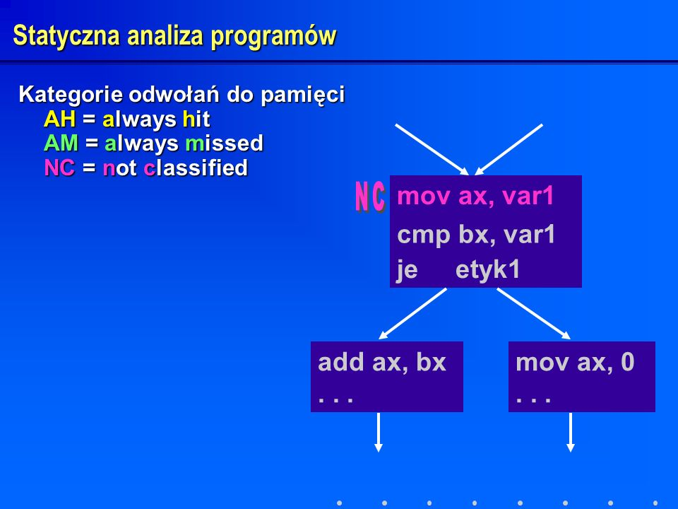 Statyczna analiza programów